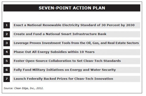 7 point renewable energy action plan us