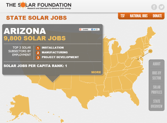 TSF State Jobs Main Page 2