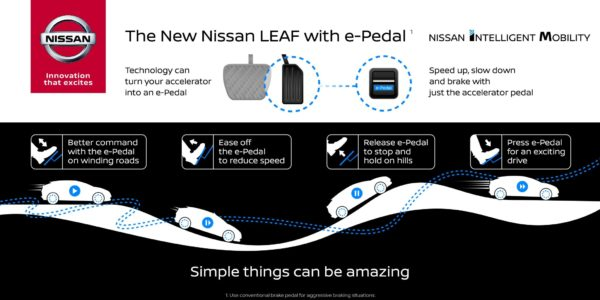 Nissan introduces e-Pedal technology for one foot driving!
