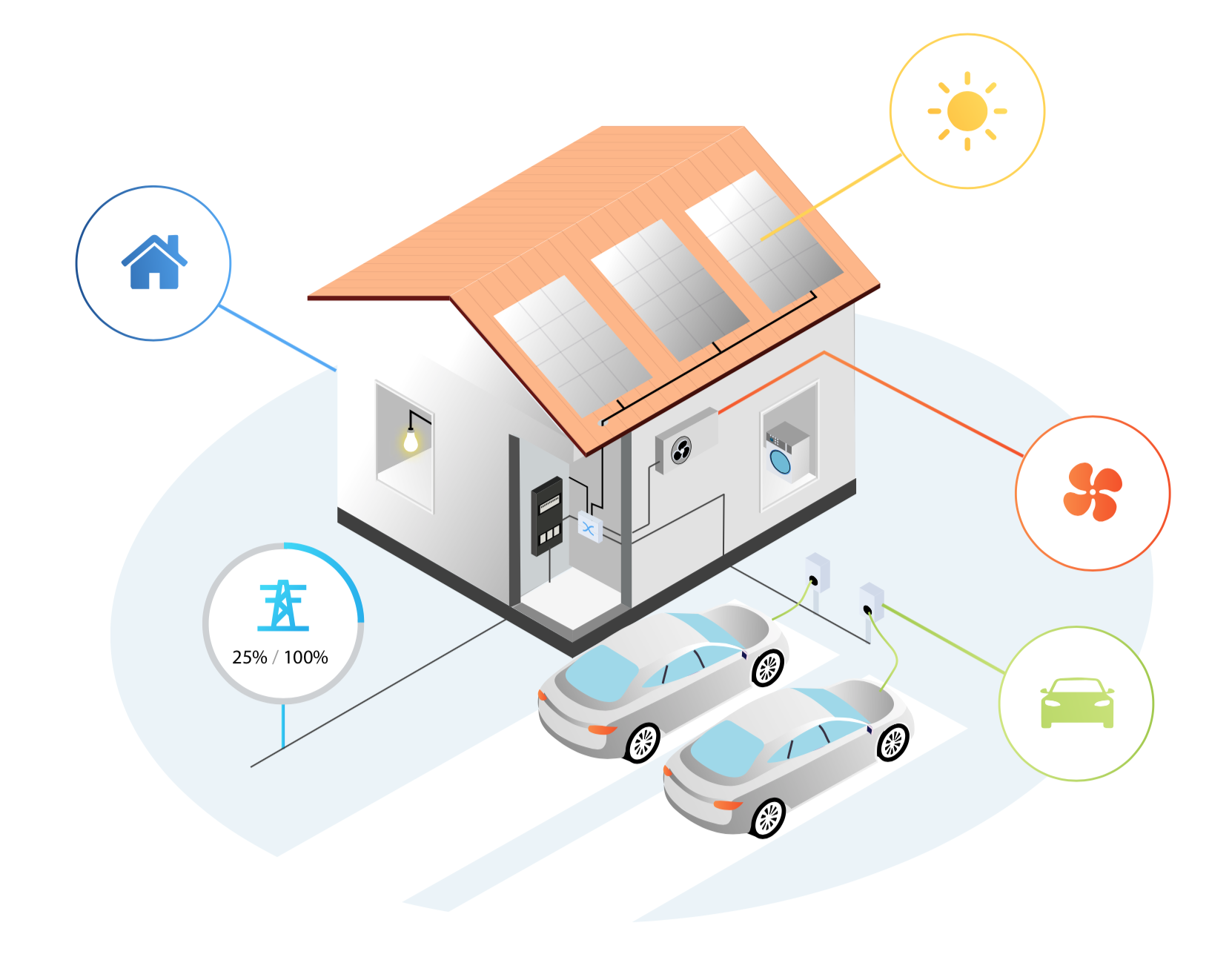 Maxem Allows For Ev Charging On Europes Constrained Grid Wiring Diagram Hyundai Santro India Connection An Attractive Financial Proposition Was Built To Address The Needs Of These Core European Customers And Its Perfect Addition